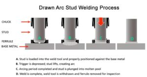 Drawn Arc (DA) welding